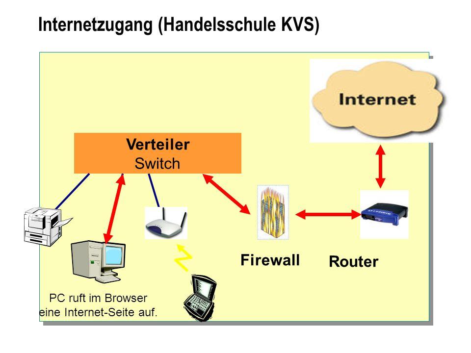 Internetzugang (Handelsschule KVS) Verteiler Switch Router Firewall PC ruft im Browser eine Internet-Seite auf.