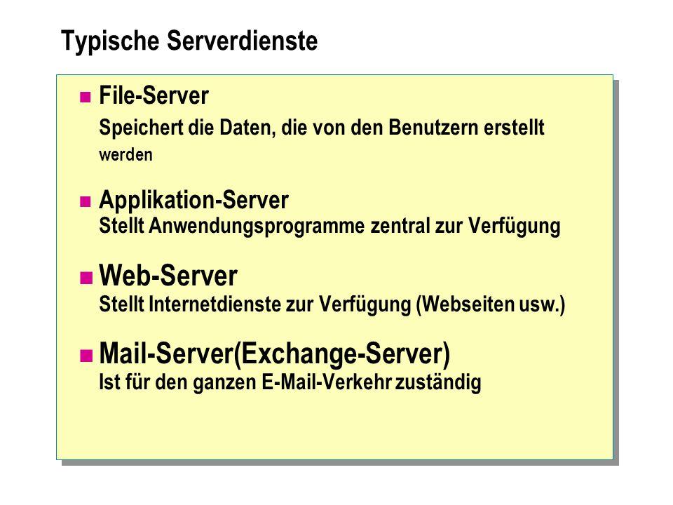 Typische Serverdienste File-Server Speichert die Daten, die von den Benutzern erstellt werden Applikation-Server Stellt Anwendungsprogramme zentral zu