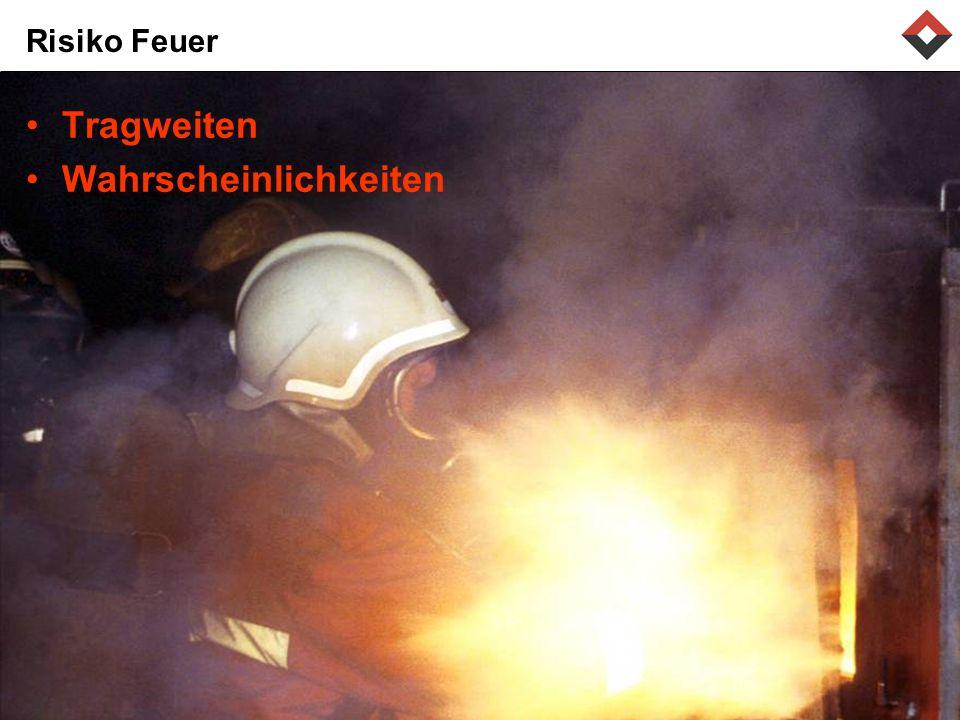 Risiko Feuer Tragweiten Wahrscheinlichkeiten