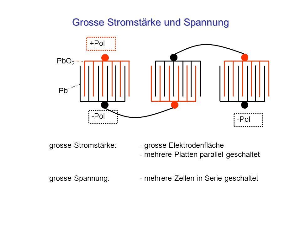 Grosse Stromstärke und Spannung +Pol -Pol grosse Stromstärke:- grosse Elektrodenfläche - mehrere Platten parallel geschaltet grosse Spannung:- mehrere