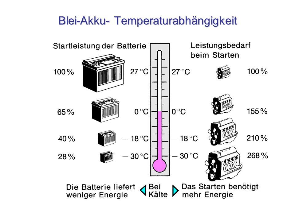 Blei-Akku- Temperaturabhängigkeit