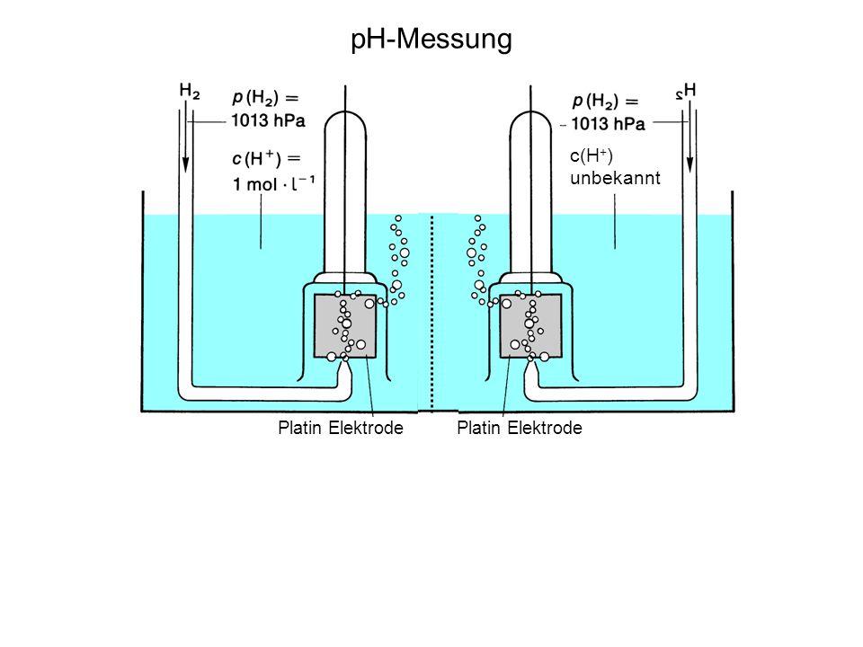 pH-Messung Platin Elektrode c(H + ) unbekannt