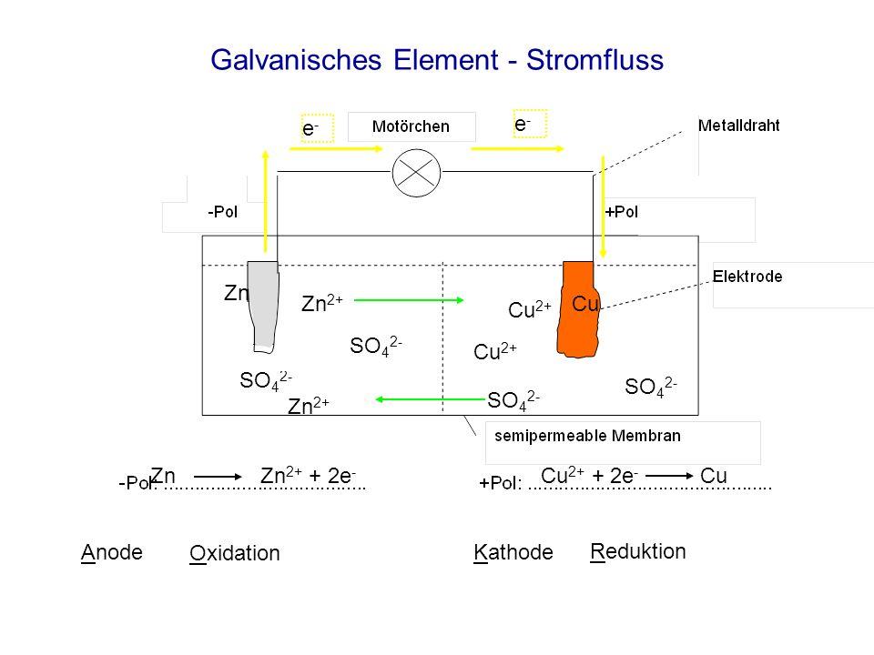 Gegeben ist folgende elektrochemische Zelle: Ag / 10 ml 0.01 M AgNO 3 -Lösung // 0.1 M AgNO 3 -Lösung / Ag Zur linken Halbzelle gibt man 10 ml 0.01 M KCl-Lösung.
