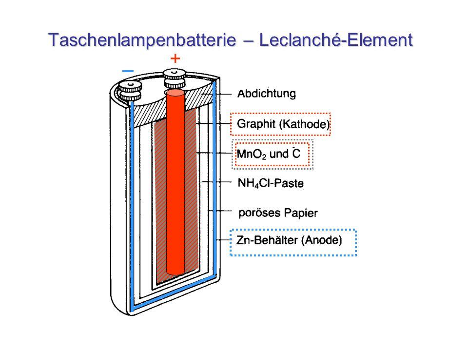 NH 4 + Cl - NH 4 + Cl - +Pol Kabel -Pol –Pol: Zn Zn 2+ + 2e - +Pol: MnO 2 + H + + e - MnO(OH) Sekundärreaktion: