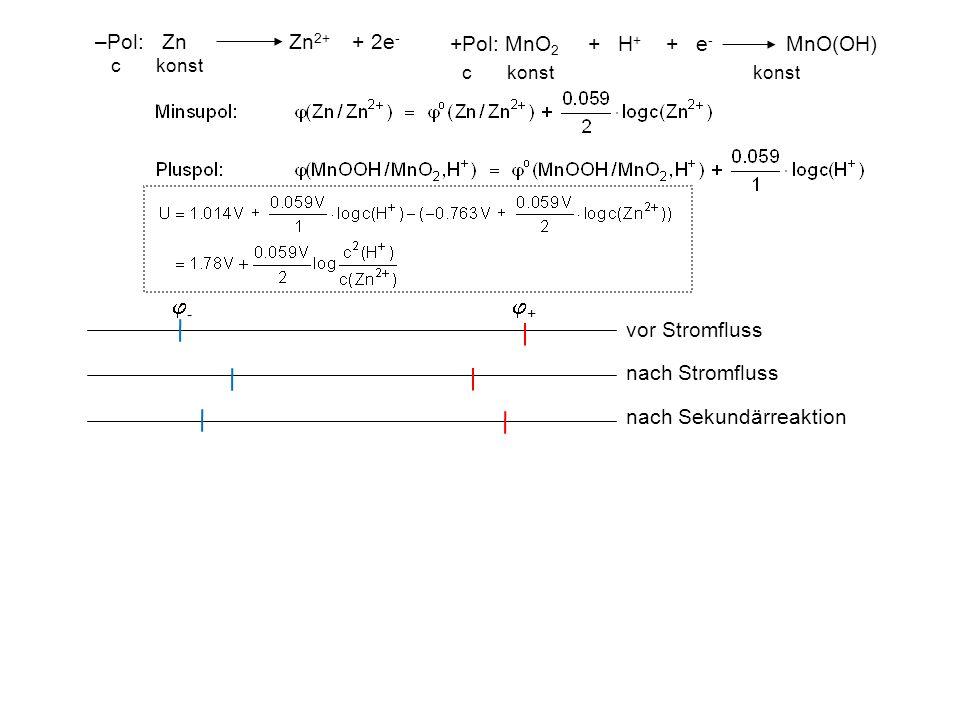 –Pol: Zn Zn 2+ + 2e - c konst +Pol: MnO 2 + H + + e - MnO(OH) c konst konst vor Stromfluss nach Stromfluss nach Sekundärreaktion - +