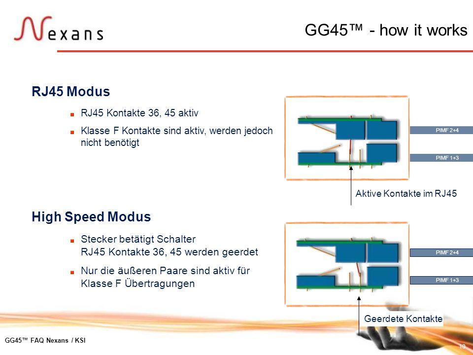 10 GG45 FAQ Nexans / KSI RJ45 Modus RJ45 Kontakte 36, 45 aktiv Klasse F Kontakte sind aktiv, werden jedoch nicht benötigt High Speed Modus Stecker bet
