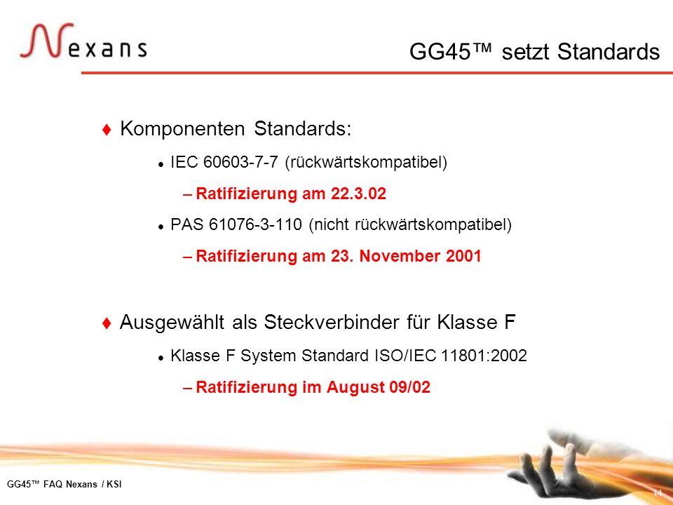14 GG45 FAQ Nexans / KSI Komponenten Standards: IEC 60603-7-7 (rückwärtskompatibel) –Ratifizierung am 22.3.02 PAS 61076-3-110 (nicht rückwärtskompatib