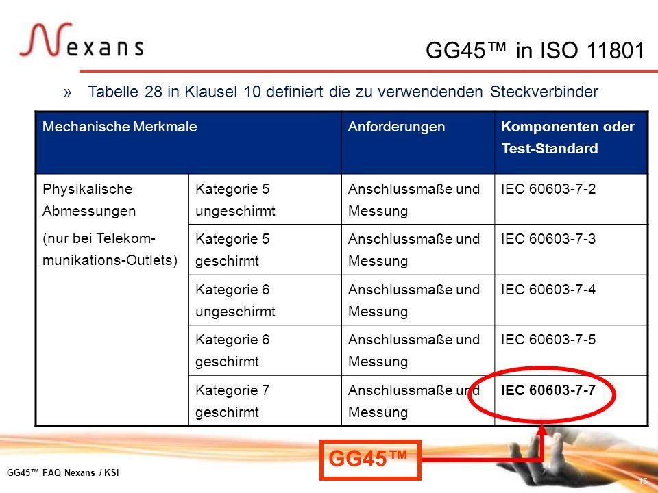 15 GG45 FAQ Nexans / KSI »Tabelle 28 in Klausel 10 definiert die zu verwendenden Steckverbinder Mechanische MerkmaleAnforderungen Komponenten oder Tes