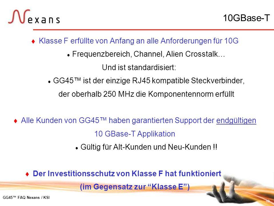 19 GG45 FAQ Nexans / KSI Klasse F erfüllte von Anfang an alle Anforderungen für 10G Frequenzbereich, Channel, Alien Crosstalk… Und ist standardisiert: