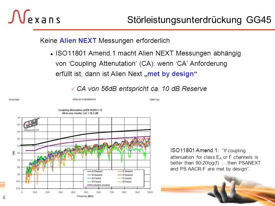 21 GG45 FAQ Nexans / KSI Störleistungsunterdrückung GG45 Keine Alien NEXT Messungen erforderlich ISO11801 Amend.1 macht Alien NEXT Messungen abhängig