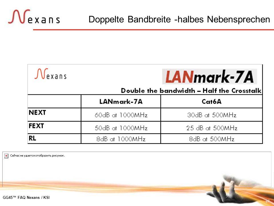 27 GG45 FAQ Nexans / KSI Doppelte Bandbreite -halbes Nebensprechen
