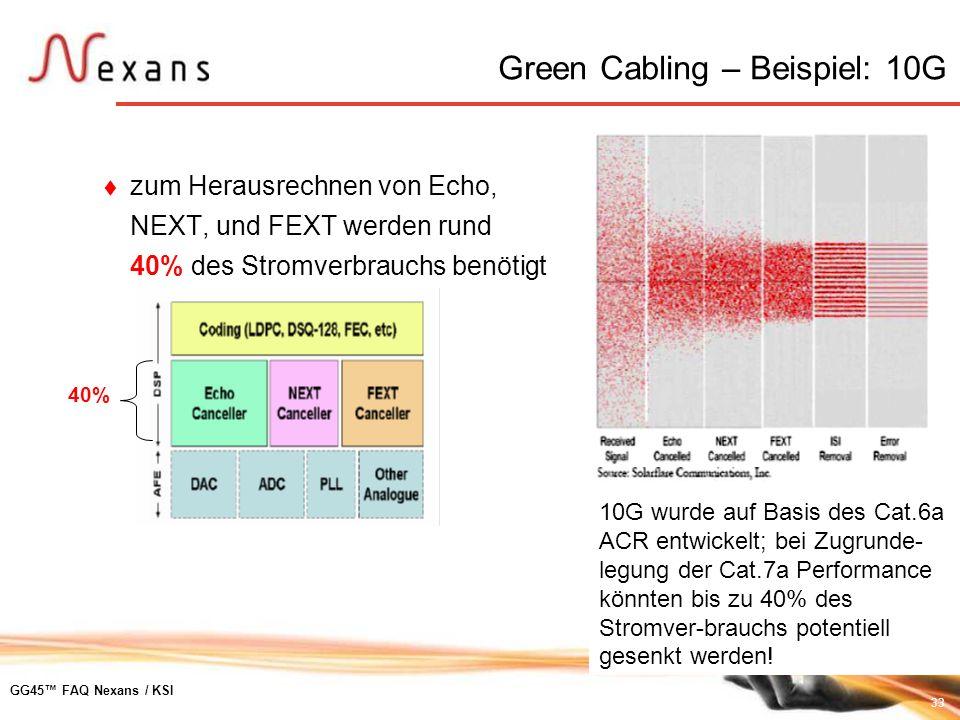 33 GG45 FAQ Nexans / KSI Green Cabling – Beispiel: 10G zum Herausrechnen von Echo, NEXT, und FEXT werden rund 40% des Stromverbrauchs benötigt 10G wur
