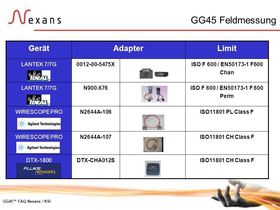 36 GG45 FAQ Nexans / KSI GG45 Feldmessung GerätAdapterLimit LANTEK 7/7G0012-00-5475X ISO F 600 / EN50173-1 F600 Chan LANTEK 7/7GN900.676 ISO F 600 / E
