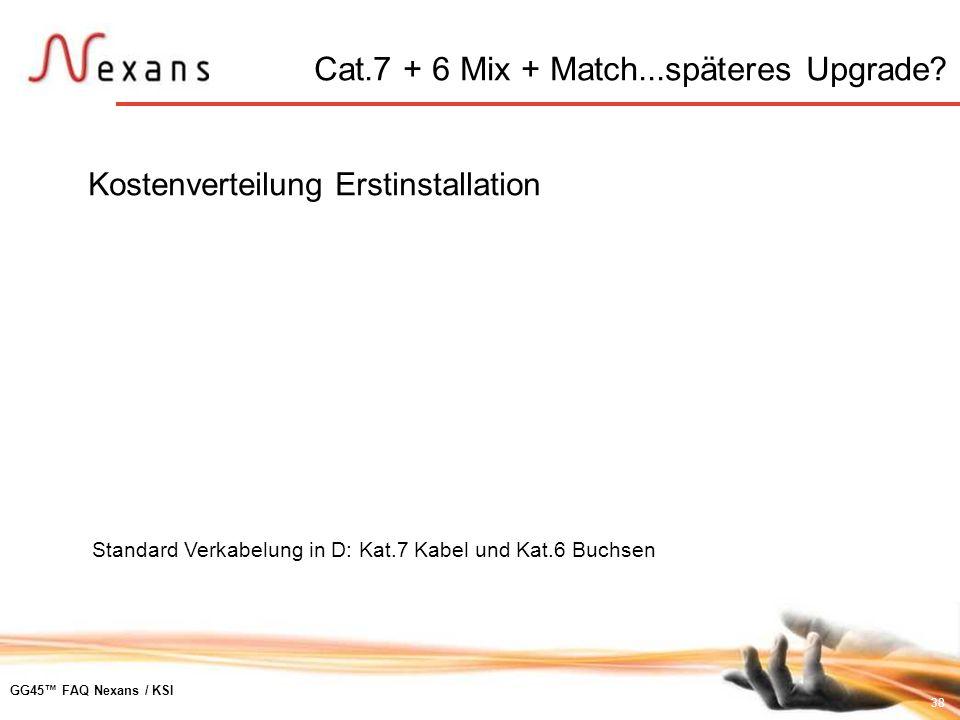 38 GG45 FAQ Nexans / KSI Cat.7 + 6 Mix + Match...späteres Upgrade? Kostenverteilung Erstinstallation Standard Verkabelung in D: Kat.7 Kabel und Kat.6