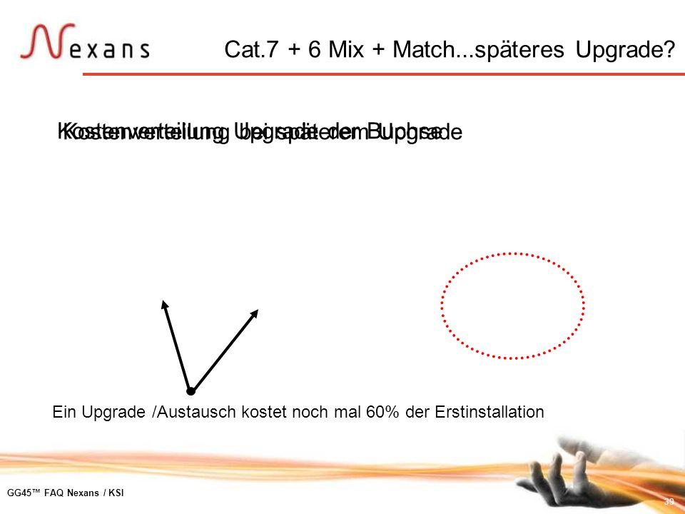 39 GG45 FAQ Nexans / KSI Cat.7 + 6 Mix + Match...späteres Upgrade? Kostenverteilung Upgrade der Buchse Ein Upgrade /Austausch kostet noch mal 60% der