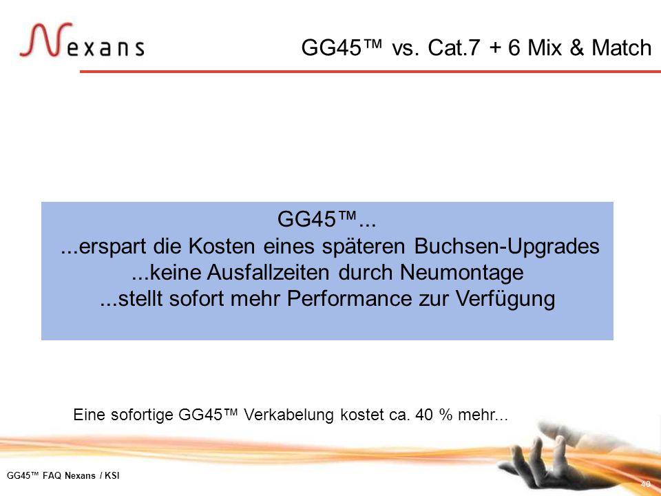 40 GG45 FAQ Nexans / KSI GG45 vs. Cat.7 + 6 Mix & Match Eine sofortige GG45 Verkabelung kostet ca. 40 % mehr... GG45......erspart die Kosten eines spä