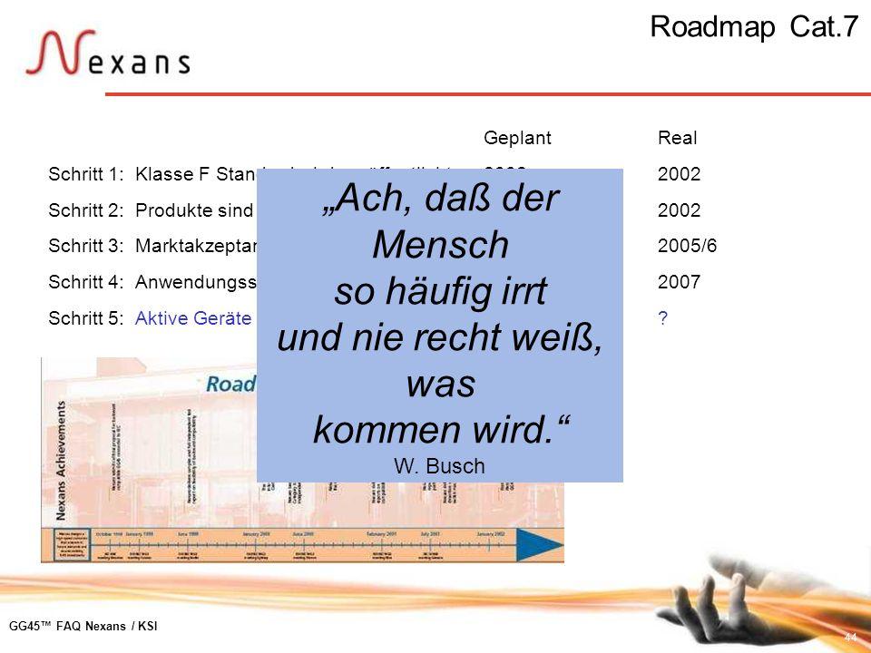 44 GG45 FAQ Nexans / KSI GeplantReal Schritt 1: Klasse F Standard wird veröffentlicht20022002 Schritt 2: Produkte sind verfügbar20022002 Schritt 3: Ma