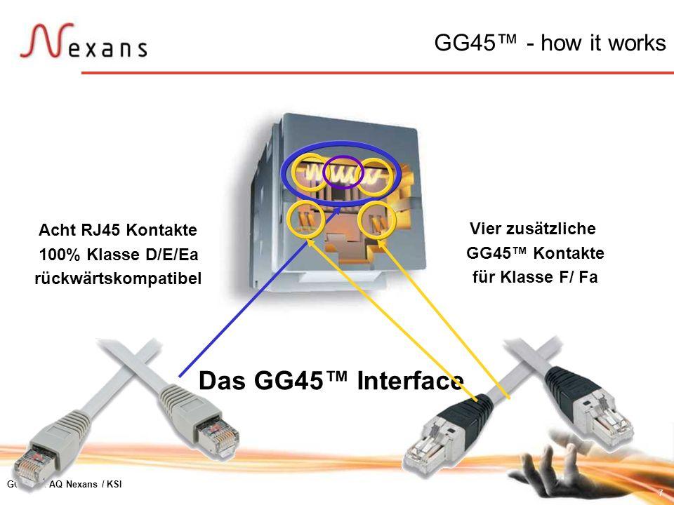 7 GG45 FAQ Nexans / KSI Acht RJ45 Kontakte 100% Klasse D/E/Ea rückwärtskompatibel Vier zusätzliche GG45 Kontakte für Klasse F/ Fa Das GG45 Interface G