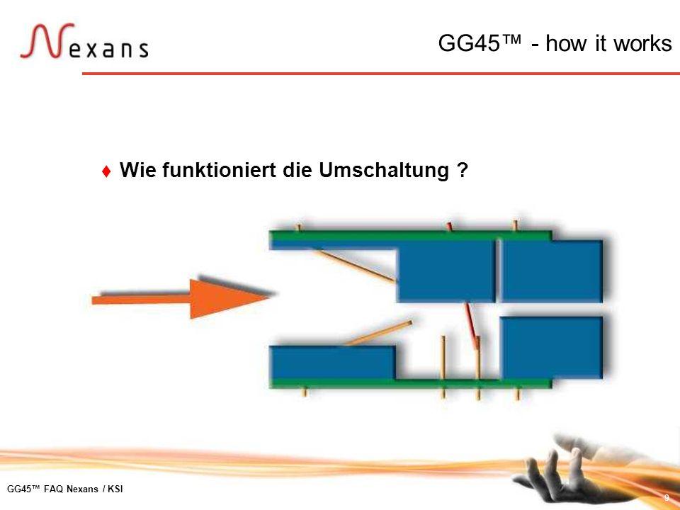 9 GG45 FAQ Nexans / KSI Wie funktioniert die Umschaltung ? GG45 - how it works