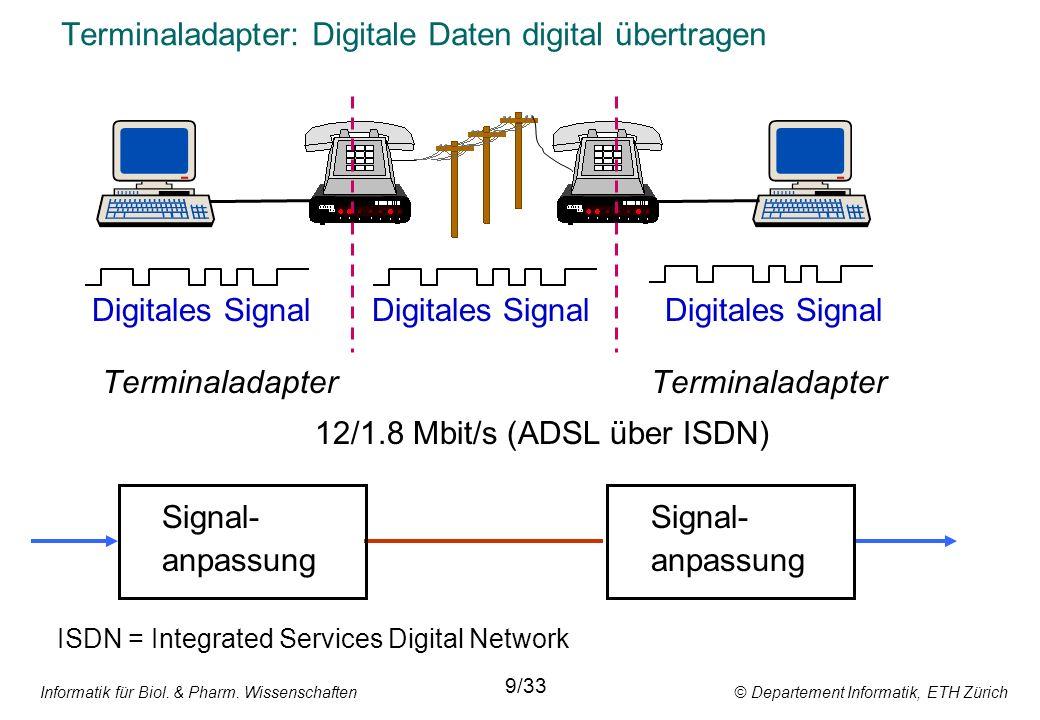 Informatik für Biol. & Pharm. Wissenschaften © Departement Informatik, ETH Zürich Terminaladapter: Digitale Daten digital übertragen 9/33 Digitales Si