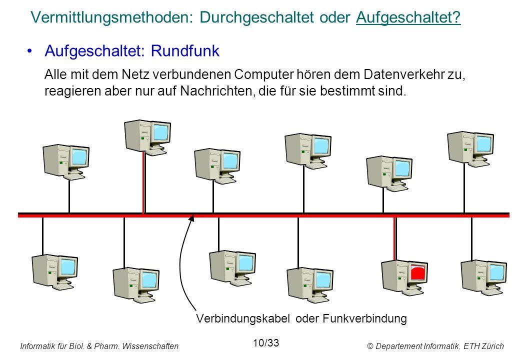 Informatik für Biol. & Pharm. Wissenschaften © Departement Informatik, ETH Zürich Vermittlungsmethoden: Durchgeschaltet oder Aufgeschaltet? Aufgeschal