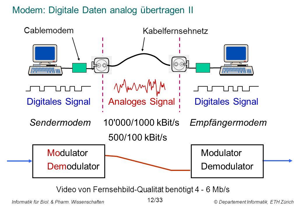 Informatik für Biol. & Pharm. Wissenschaften © Departement Informatik, ETH Zürich Modem: Digitale Daten analog übertragen II 12/33 Digitales Signal An