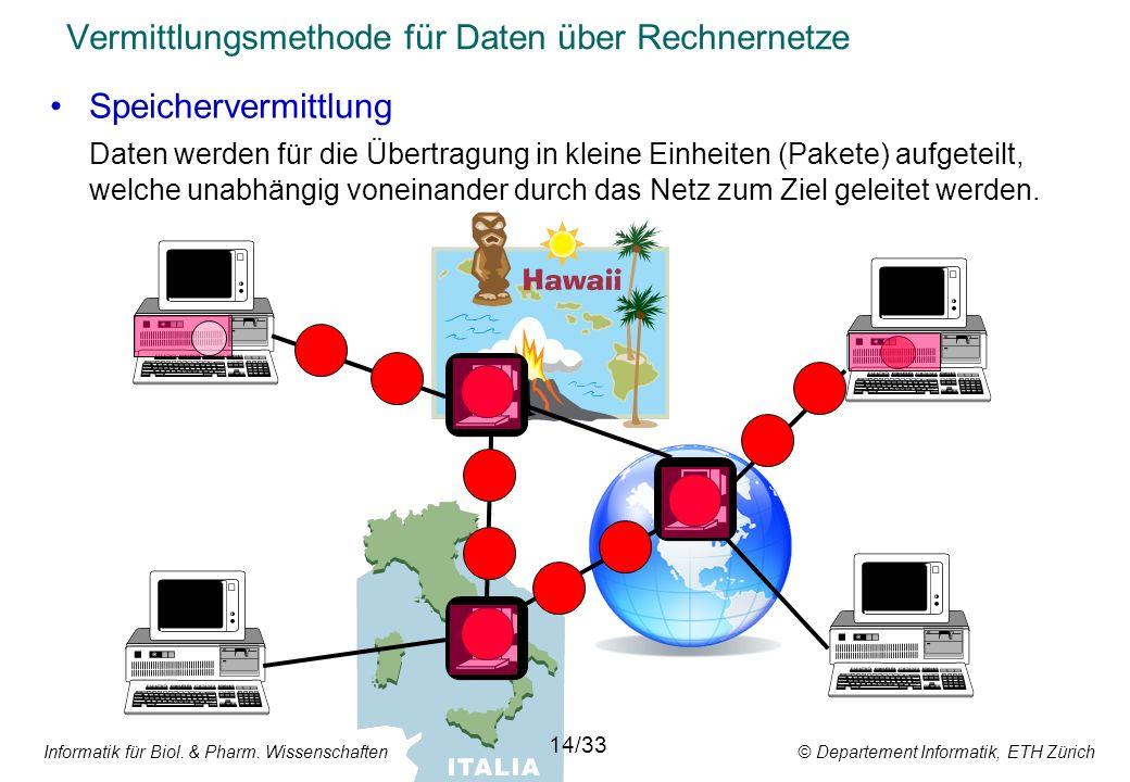 Informatik für Biol. & Pharm. Wissenschaften © Departement Informatik, ETH Zürich Vermittlungsmethode für Daten über Rechnernetze Speichervermittlung