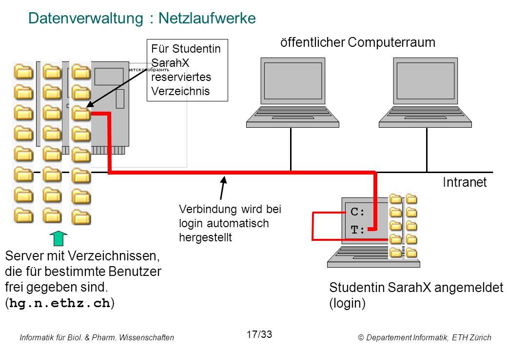 Informatik für Biol. & Pharm. Wissenschaften © Departement Informatik, ETH Zürich Datenverwaltung : Netzlaufwerke Server mit Verzeichnissen, die für b