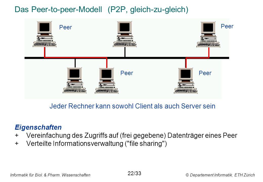 Informatik für Biol. & Pharm. Wissenschaften © Departement Informatik, ETH Zürich Das Peer-to-peer-Modell (P2P, gleich-zu-gleich) Eigenschaften +Verei