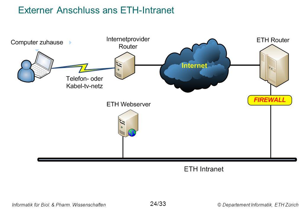 Externer Anschluss ans ETH-Intranet 24/33 Informatik für Biol. & Pharm. Wissenschaften © Departement Informatik, ETH Zürich