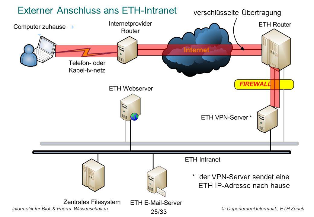 Externer Anschluss ans ETH-Intranet 25/33 verschlüsselte Übertragung * der VPN-Server sendet eine ETH IP-Adresse nach hause * Informatik für Biol. & P