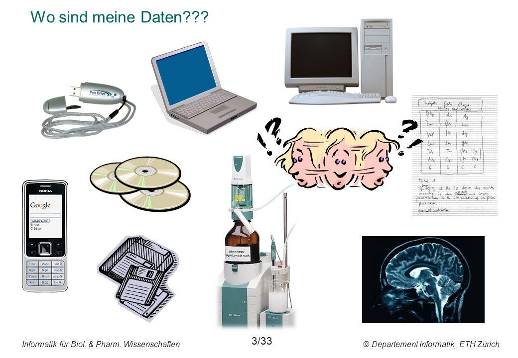 Informatik für Biol. & Pharm. Wissenschaften © Departement Informatik, ETH Zürich Wo sind meine Daten??? 3/33