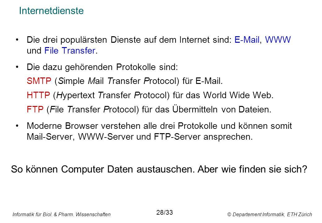 Informatik für Biol. & Pharm. Wissenschaften © Departement Informatik, ETH Zürich Internetdienste Die drei populärsten Dienste auf dem Internet sind: