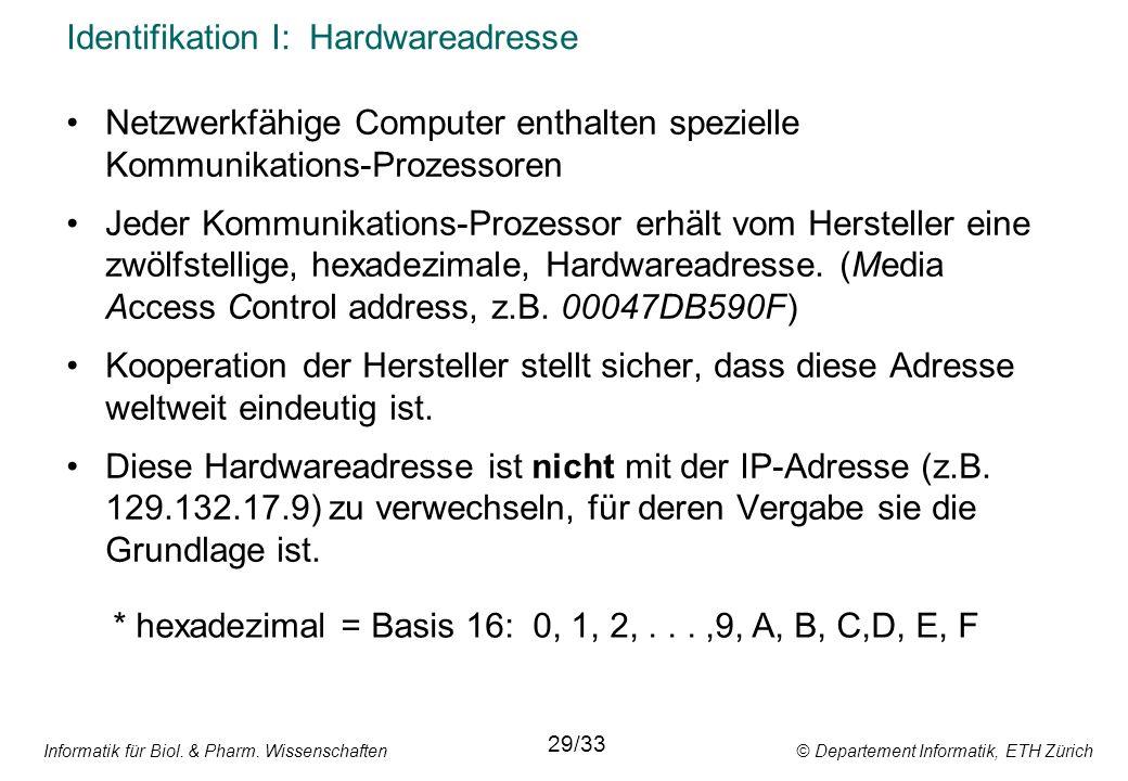 Informatik für Biol. & Pharm. Wissenschaften © Departement Informatik, ETH Zürich Identifikation I: Hardwareadresse 29/33 Netzwerkfähige Computer enth
