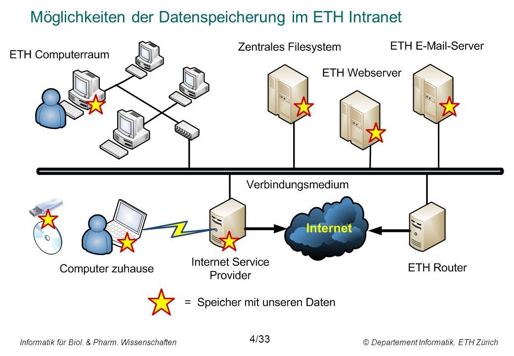 Informatik für Biol. & Pharm. Wissenschaften © Departement Informatik, ETH Zürich Möglichkeiten der Datenspeicherung im ETH Intranet 4/33