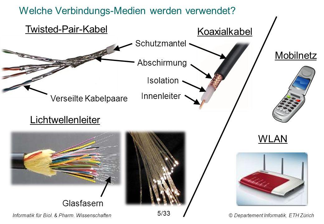 Informatik für Biol. & Pharm. Wissenschaften © Departement Informatik, ETH Zürich Welche Verbindungs-Medien werden verwendet? 5/33 Twisted-Pair-Kabel