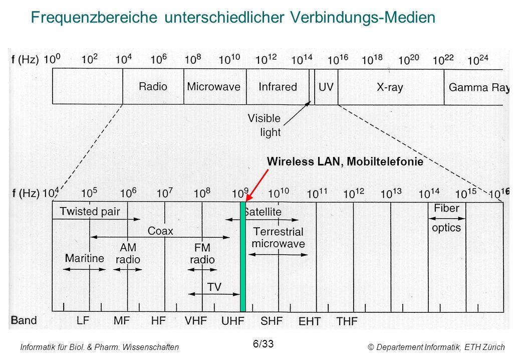 Informatik für Biol. & Pharm. Wissenschaften © Departement Informatik, ETH Zürich Frequenzbereiche unterschiedlicher Verbindungs-Medien 6/33 Wireless