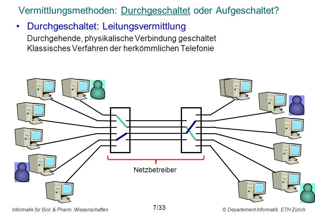 Informatik für Biol. & Pharm. Wissenschaften © Departement Informatik, ETH Zürich Vermittlungsmethoden: Durchgeschaltet oder Aufgeschaltet? Durchgesch