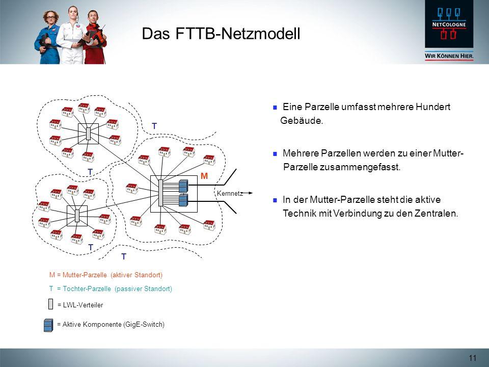11 M T T T T Kernnetz Eine Parzelle umfasst mehrere Hundert Gebäude. Mehrere Parzellen werden zu einer Mutter- Parzelle zusammengefasst. In der Mutter