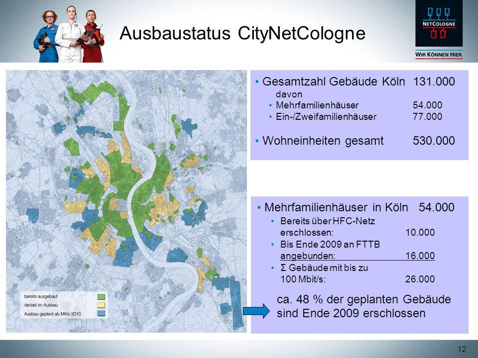 12 Ausbaustatus CityNetCologne Mehrfamilienhäuser in Köln 54.000 Bereits über HFC-Netz erschlossen: 10.000 Bis Ende 2009 an FTTB angebunden: 16.000 Σ