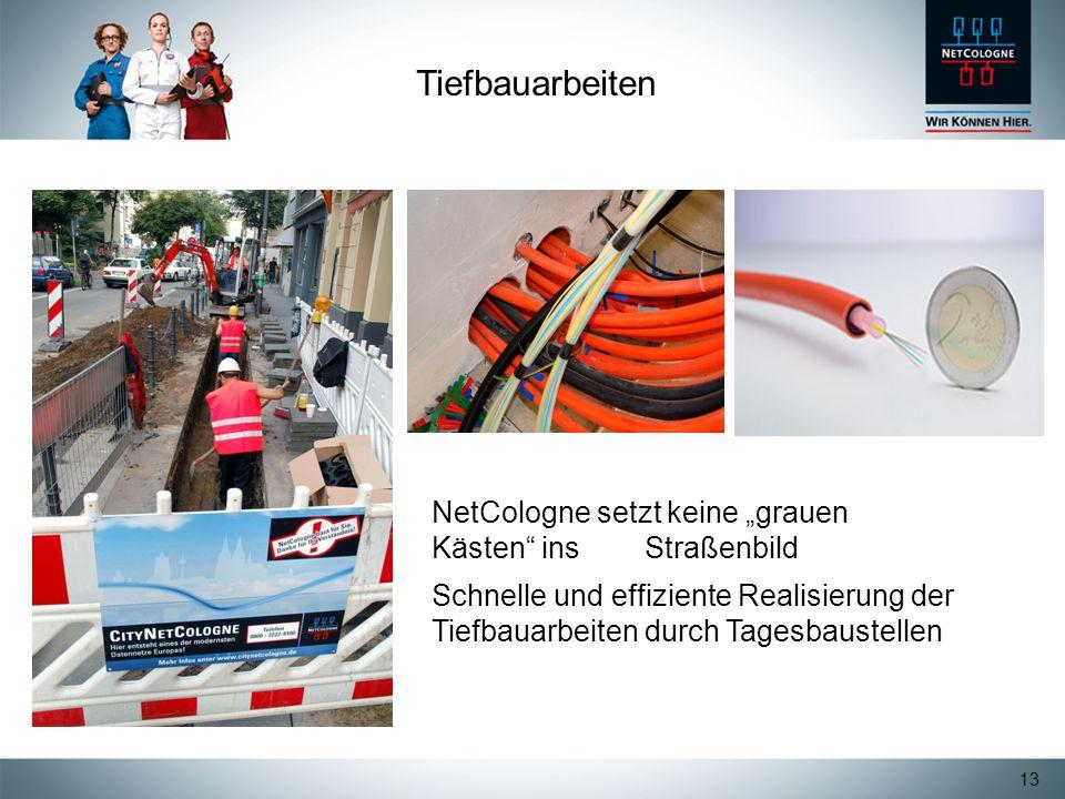 13 Tiefbauarbeiten NetCologne setzt keine grauen Kästen ins Straßenbild Schnelle und effiziente Realisierung der Tiefbauarbeiten durch Tagesbaustellen