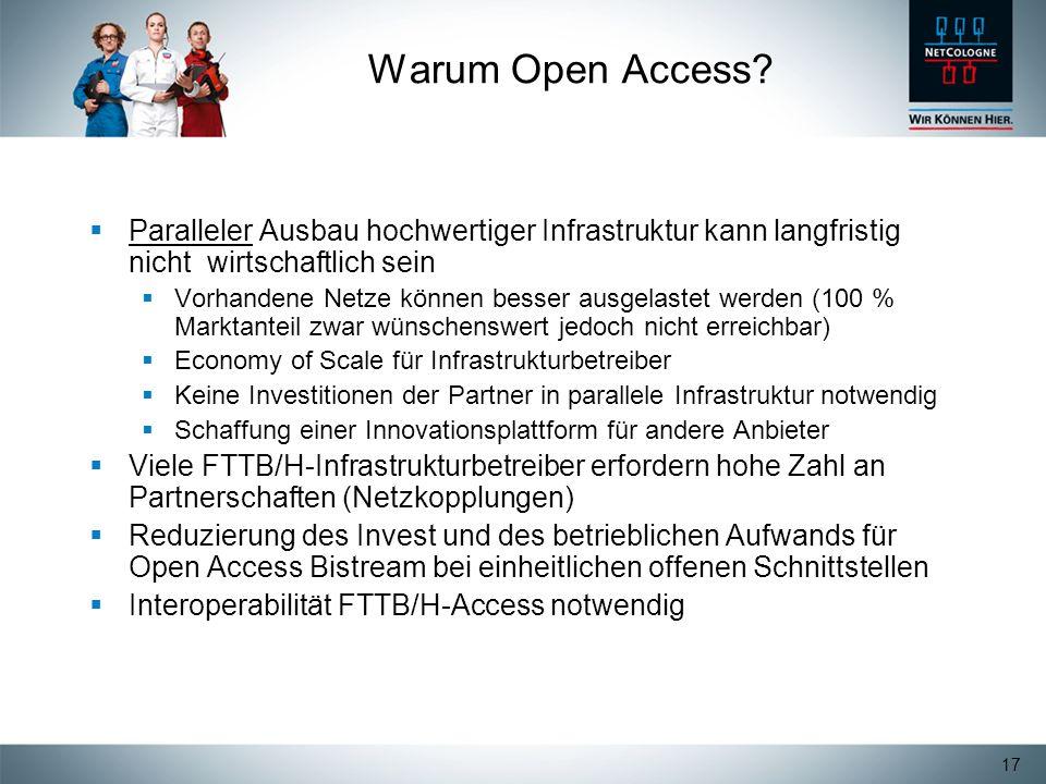 17 Warum Open Access? Paralleler Ausbau hochwertiger Infrastruktur kann langfristig nicht wirtschaftlich sein Vorhandene Netze können besser ausgelast