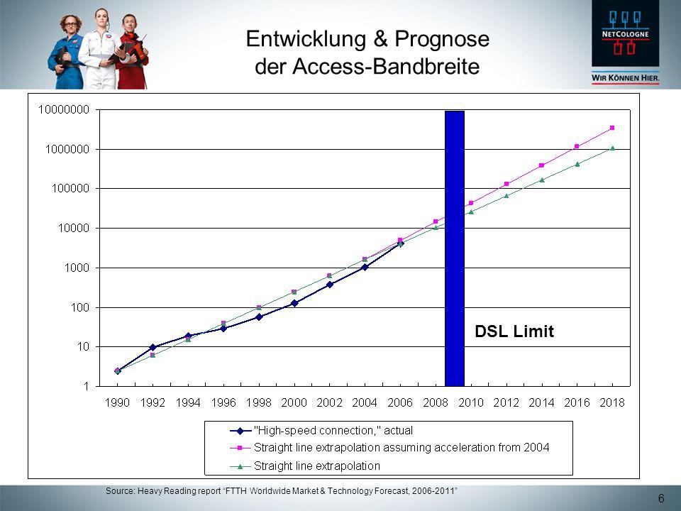 6 Entwicklung & Prognose der Access-Bandbreite Source: Heavy Reading report FTTH Worldwide Market & Technology Forecast, 2006-2011 DSL Limit