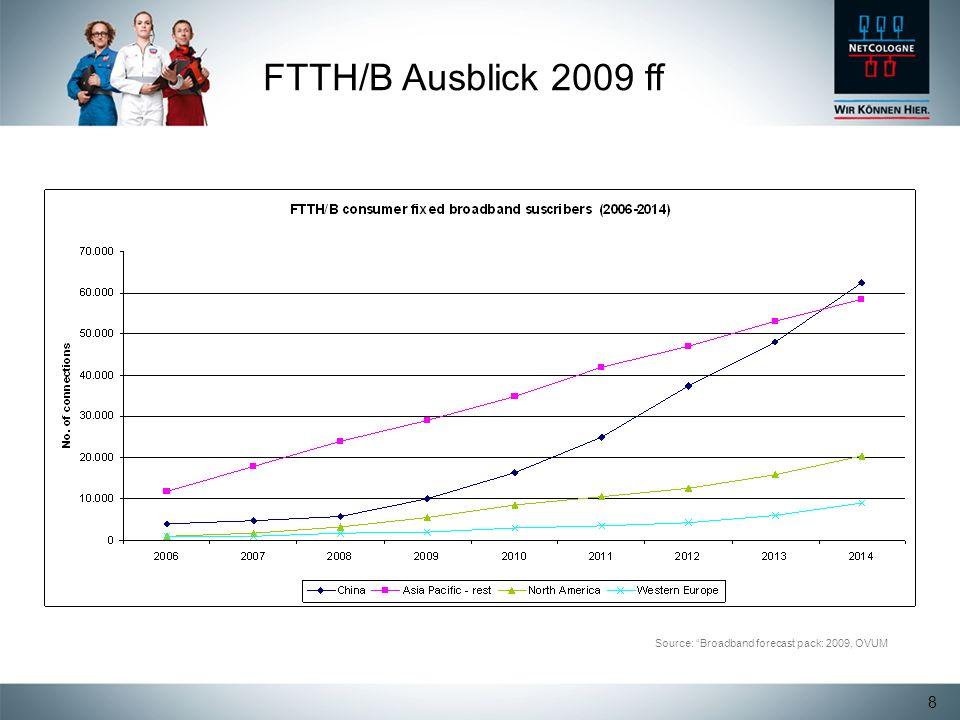 8 Source: Broadband forecast pack: 2009, OVUM FTTH/B Ausblick 2009 ff