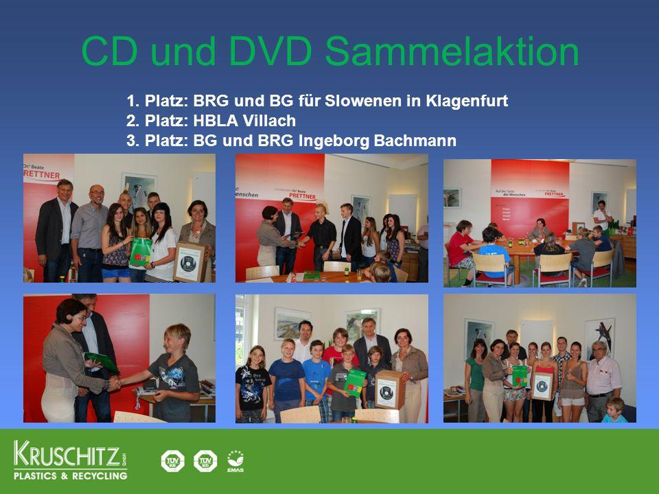 1. Platz: BRG und BG für Slowenen in Klagenfurt 2. Platz: HBLA Villach 3. Platz: BG und BRG Ingeborg Bachmann