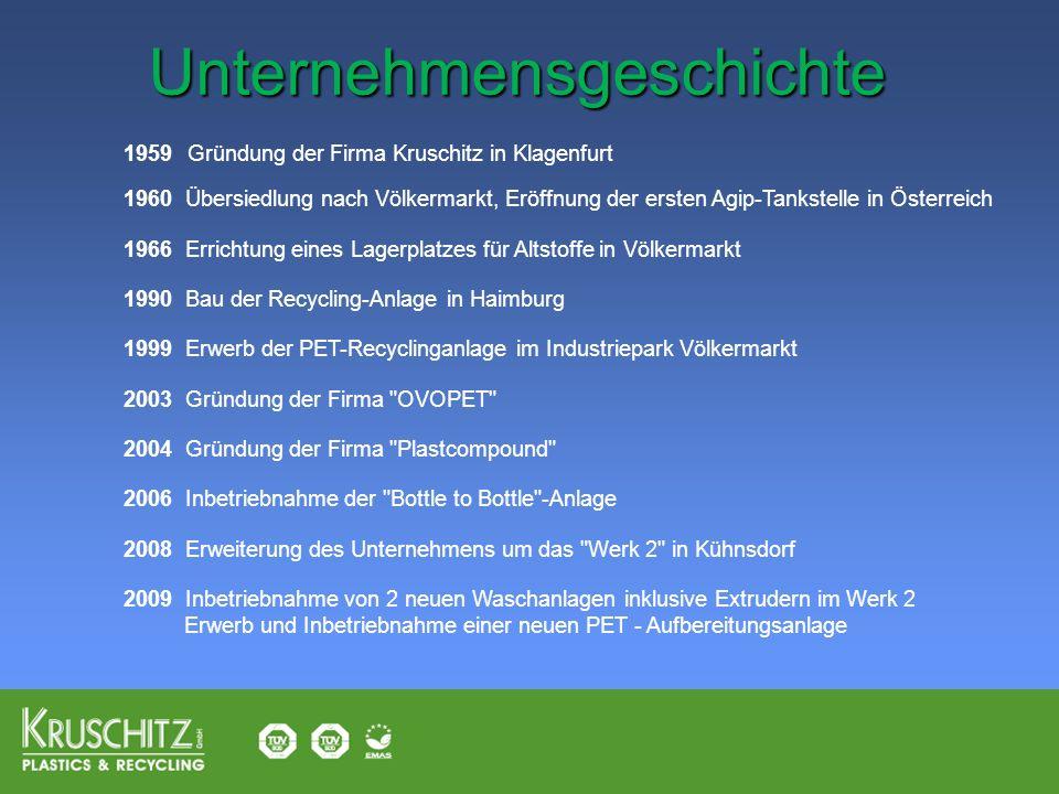 Unternehmensgeschichte 1959 Gründung der Firma Kruschitz in Klagenfurt 1960 Übersiedlung nach Völkermarkt, Eröffnung der ersten Agip-Tankstelle in Öst