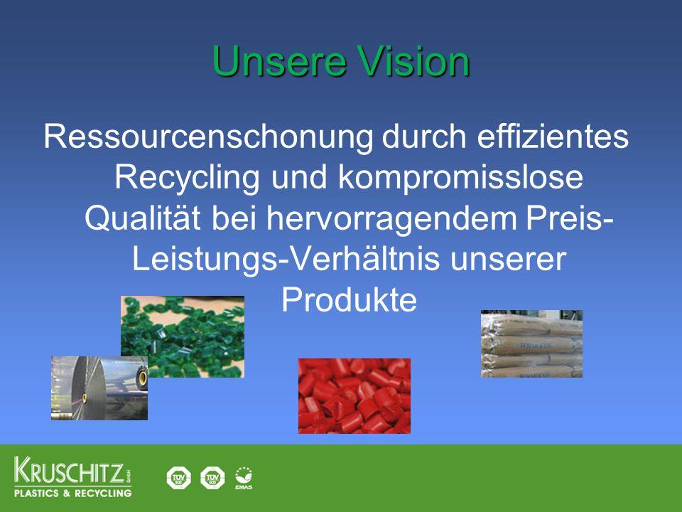 Unsere Vision Ressourcenschonung durch effizientes Recycling und kompromisslose Qualität bei hervorragendem Preis- Leistungs-Verhältnis unserer Produk