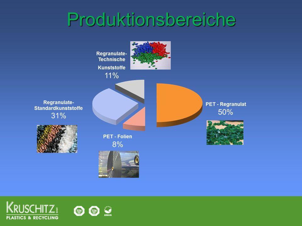 Produktionsbereiche