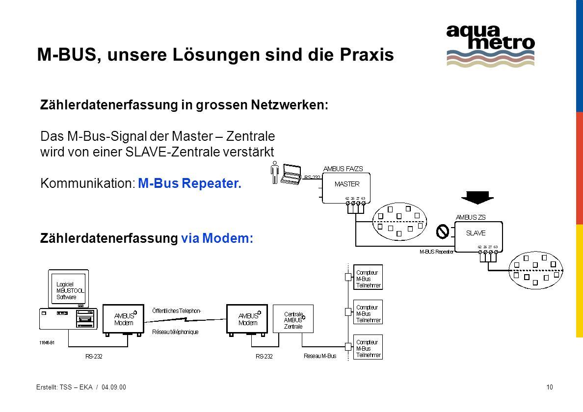 Erstellt: TSS – EKA / 04.09.0010 M-BUS, unsere Lösungen sind die Praxis Zählerdatenerfassung in grossen Netzwerken: Das M-Bus-Signal der Master – Zent