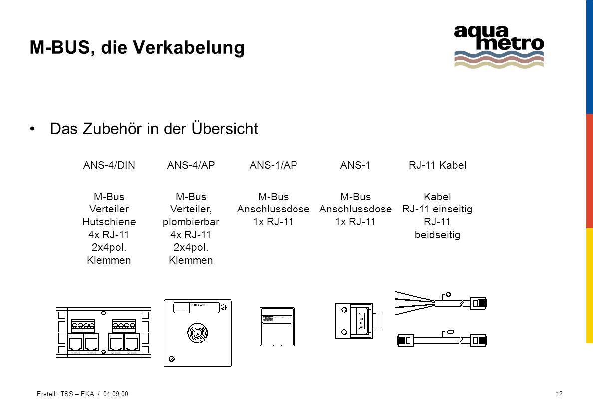 Erstellt: TSS – EKA / 04.09.0012 M-BUS, die Verkabelung Das Zubehör in der Übersicht ANS-4/DINANS-4/APANS-1/APANS-1RJ-11 Kabel M-Bus Verteiler Hutschi